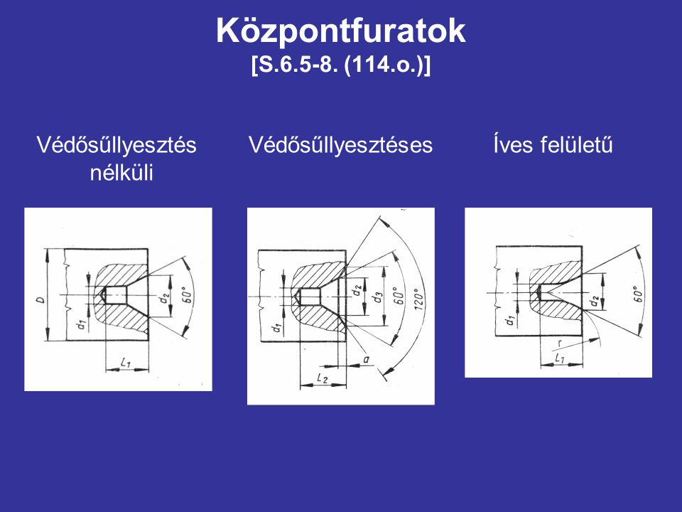 Központfuratok [S.6.5-8. (114.o.)]